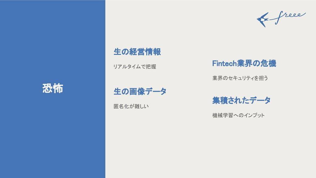 恐怖 生の経営情報 リアルタイムで把握 Fintech業界の危機 業界のセキュリティを担う 生...