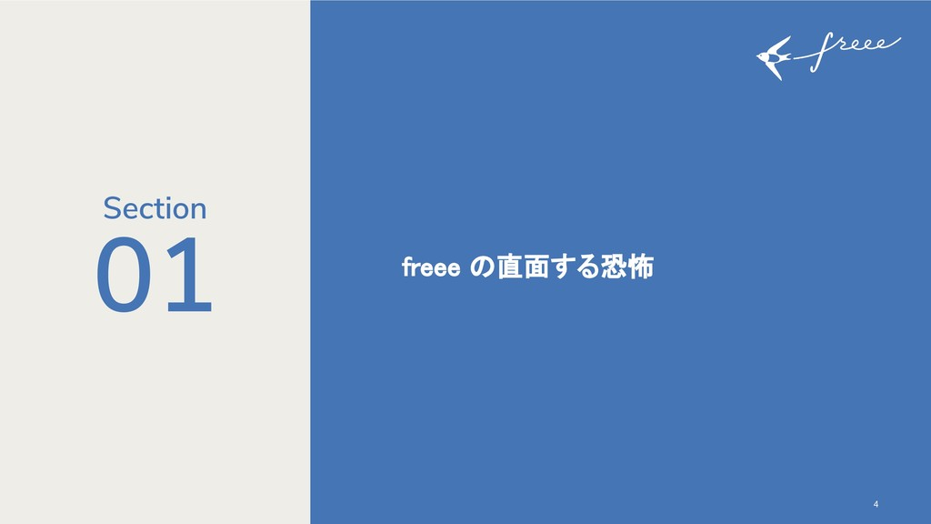 01 freee の直面する恐怖 4 Section