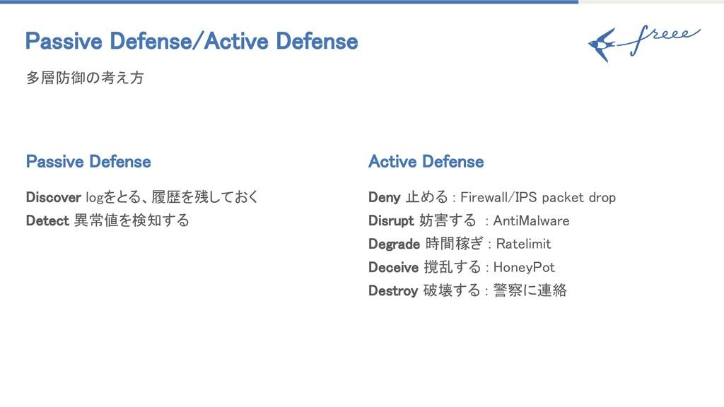 Passive Defense/Active Defense 多層防御の考え方 Passive...