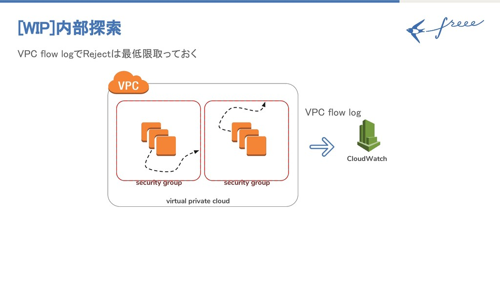 security group security group [WIP]内部探索 VPC flo...