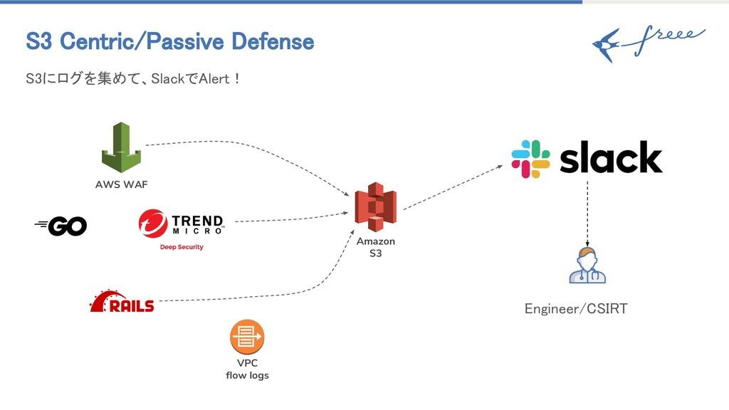 S3 Centric/Passive Defense S3にログを集めて、SlackでAler...