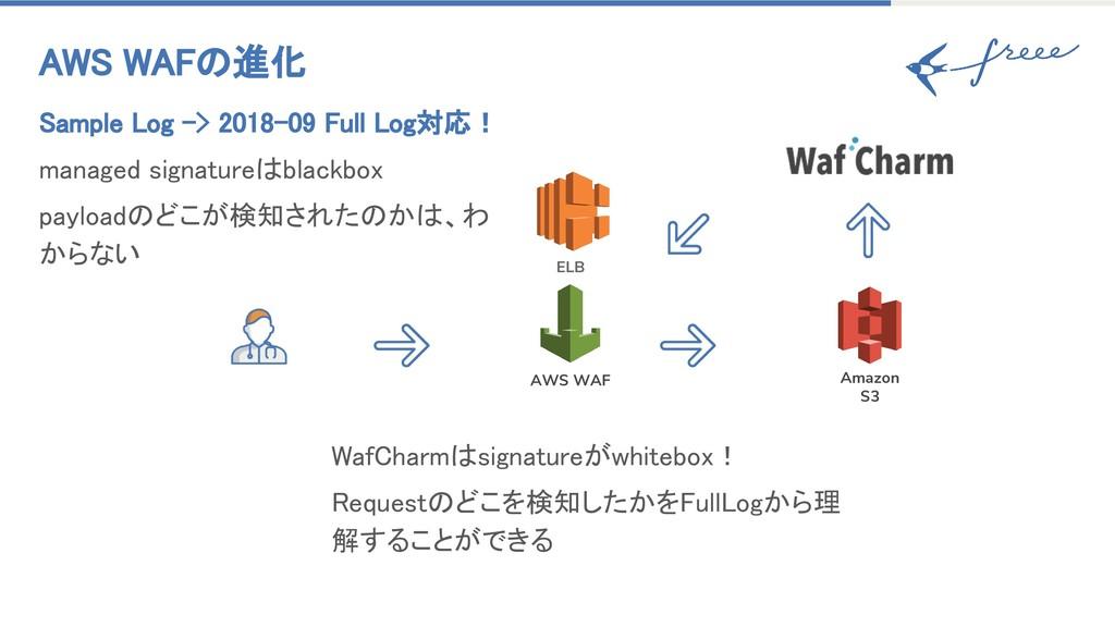 AWS WAFの進化 Sample Log -> 2018-09 Full Log対応! ma...