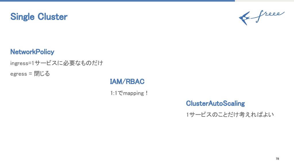 78 Single Cluster NetworkPolicy ingress=1サービスに必...