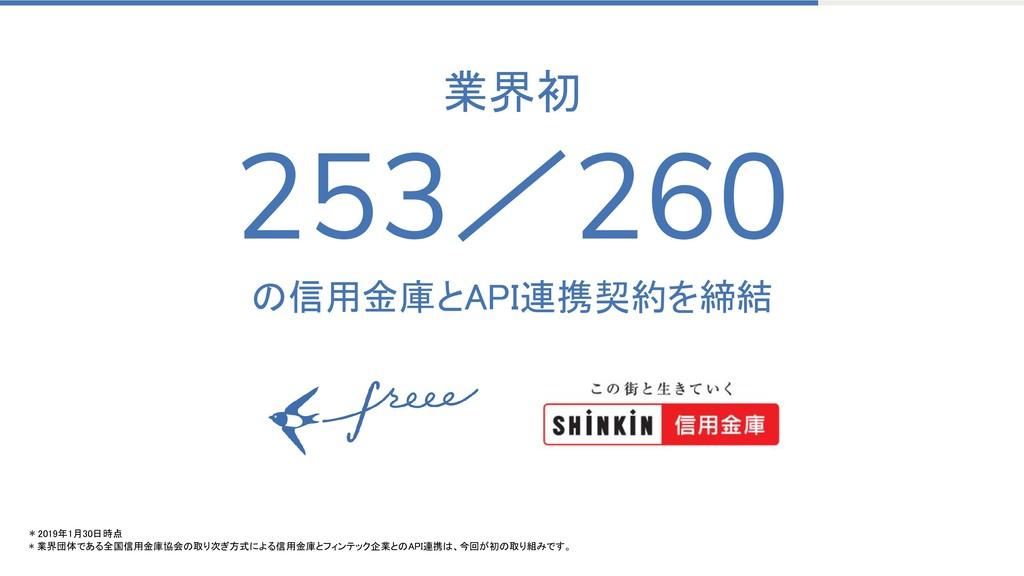 253/260 の信用金庫とAPI連携契約を締結 業界初 *2019年1月30日時点  *業界...