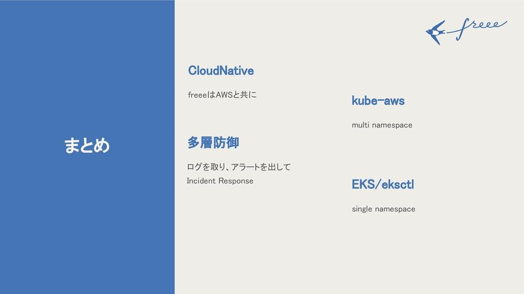 まとめ CloudNative freeeはAWSと共に kube-aws multi nam...