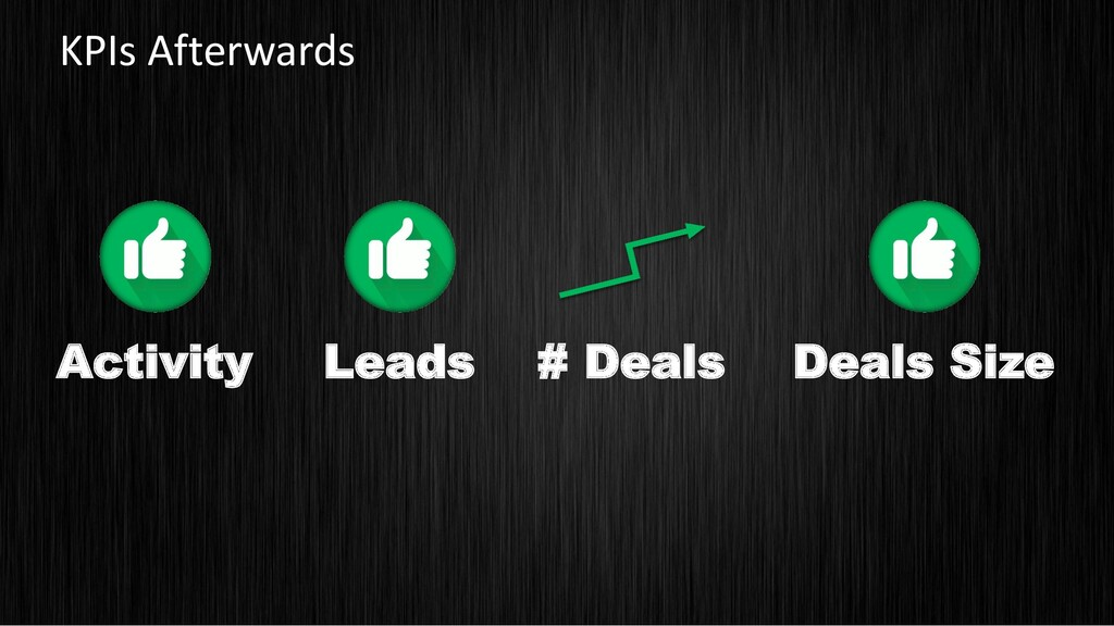 KPIs Afterwards Activity Leads # Deals Deals Si...