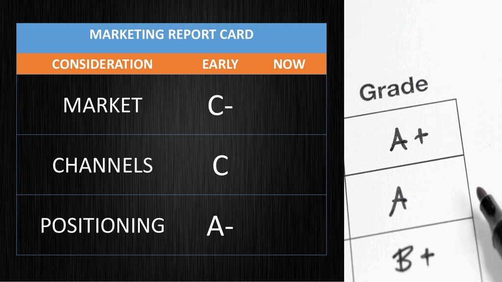 MARKETING REPORT CARD CONSIDERATION EARLY NOW M...
