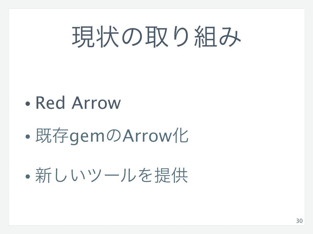 ݱঢ়ͷऔΓΈ • Red Arrow • طଘgemͷArrowԽ • ৽͍͠πʔϧΛఏڙ ...