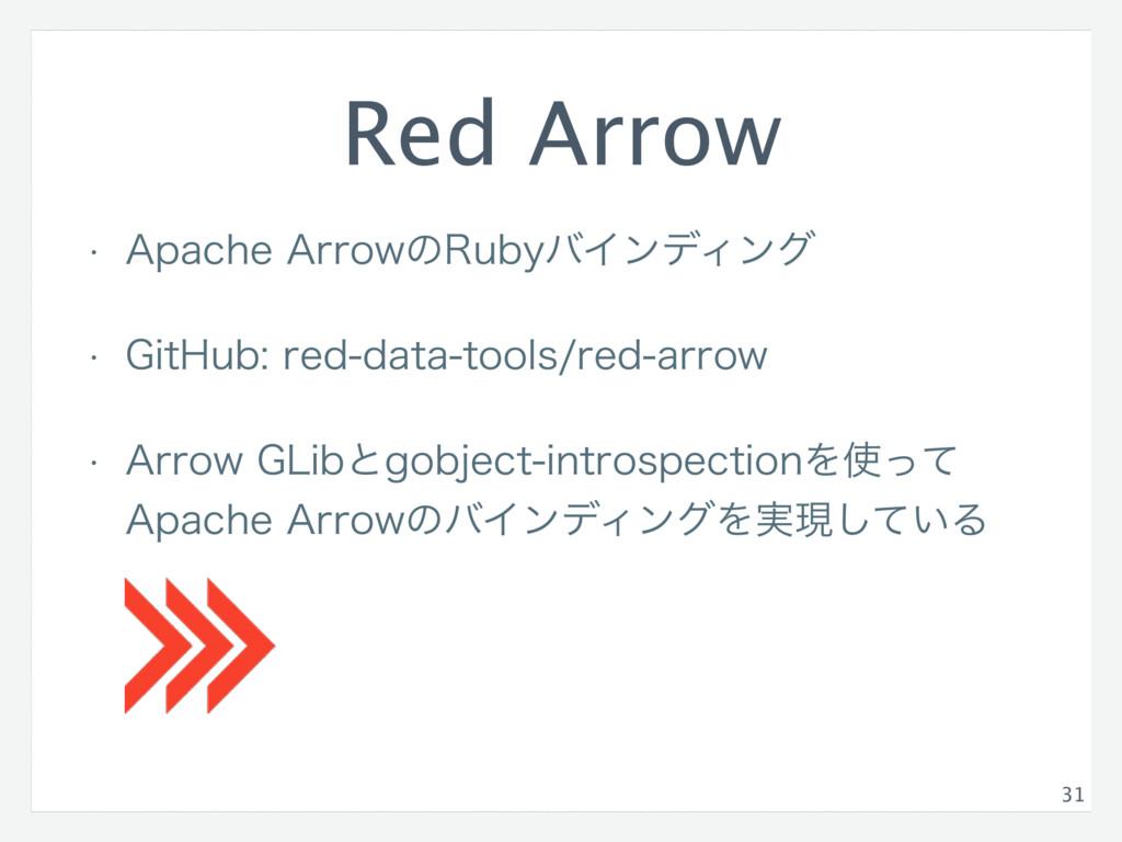 """Red Arrow w """"QBDIF""""SSPXͷ3VCZόΠϯσΟϯά w (JU)VC..."""
