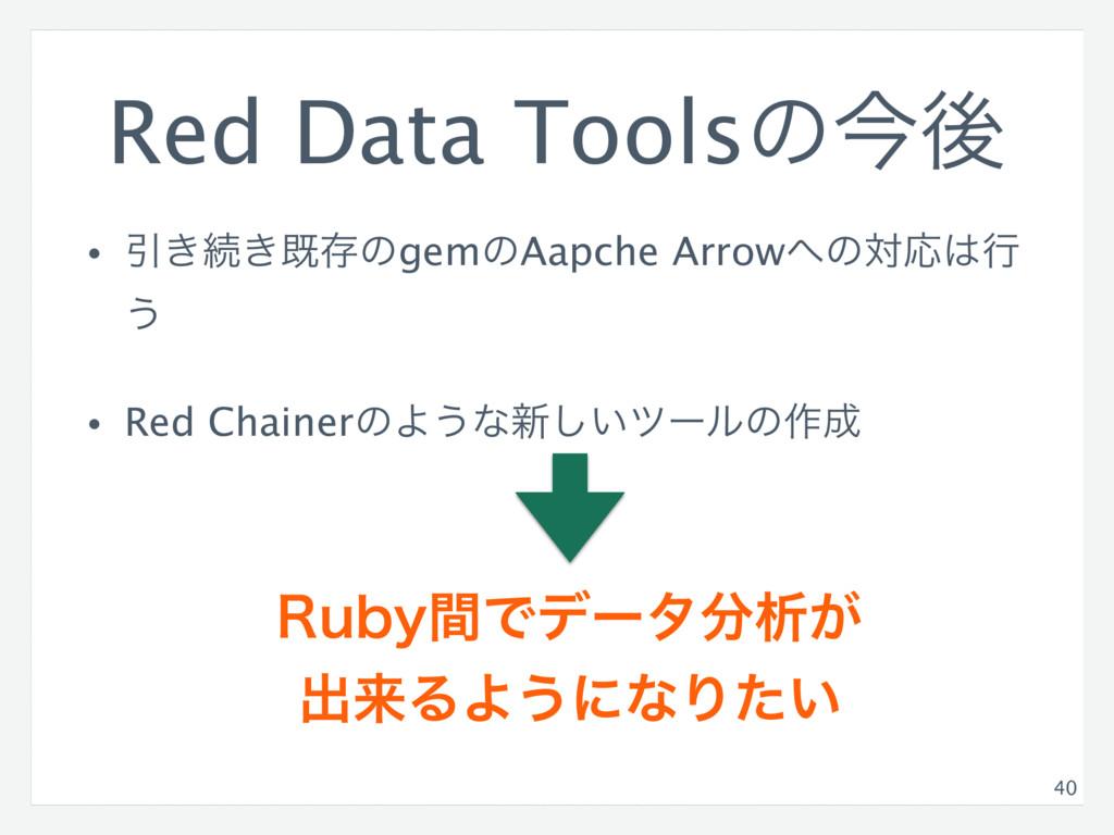 Red Data Toolsͷࠓޙ • Ҿ͖ଓ͖طଘͷgemͷAapche ArrowͷରԠ...