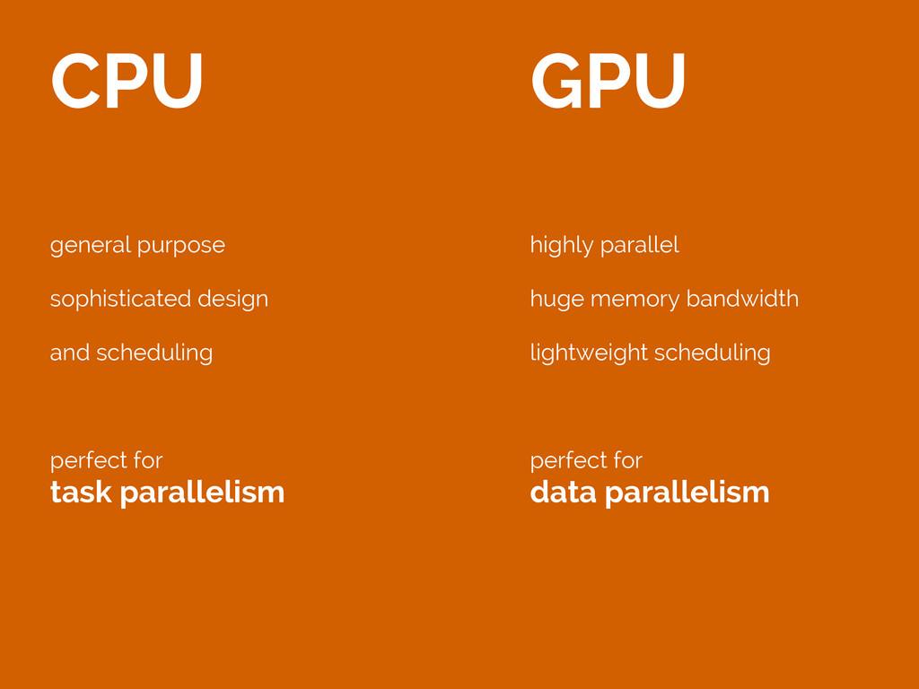 CPU GPU general purpose sophisticated design an...