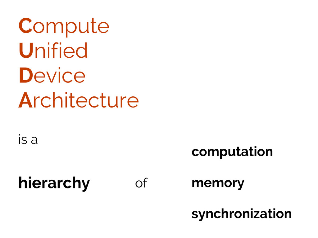 Compute Unified Device Architecture is a hierar...