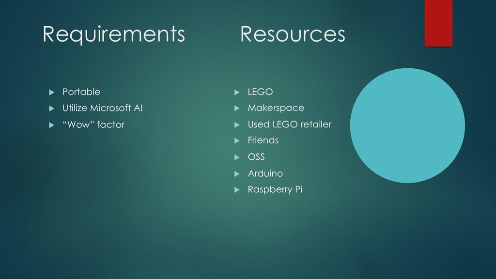 Requirements Resources u Portable u Utilize Mic...