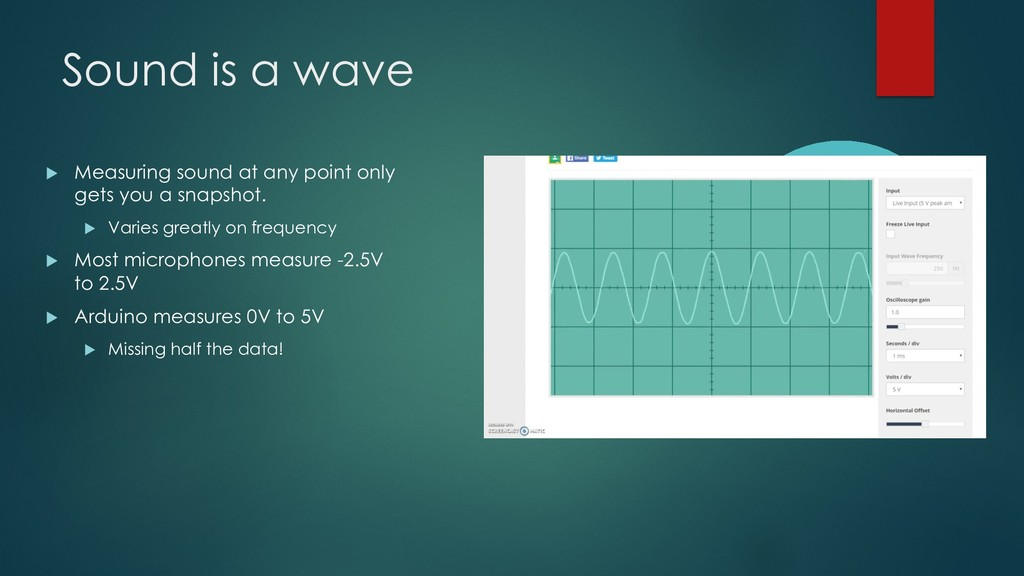 Sound is a wave u Measuring sound at any point ...