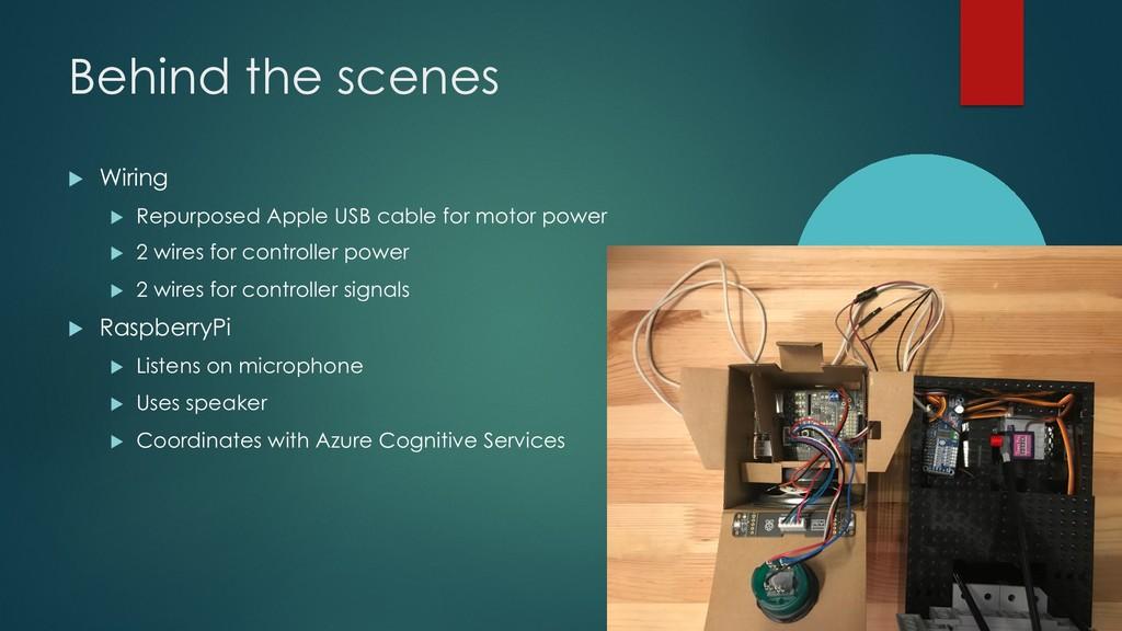 Behind the scenes u Wiring u Repurposed Apple U...
