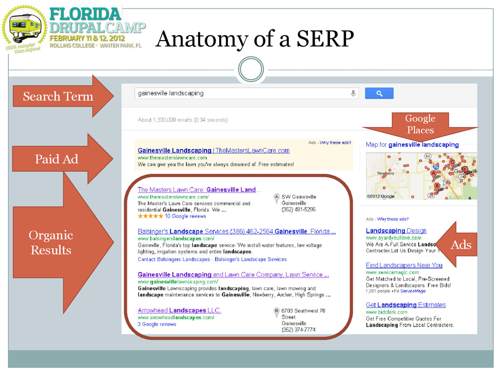 Anatomy of a SERP Organic Results Search Term P...