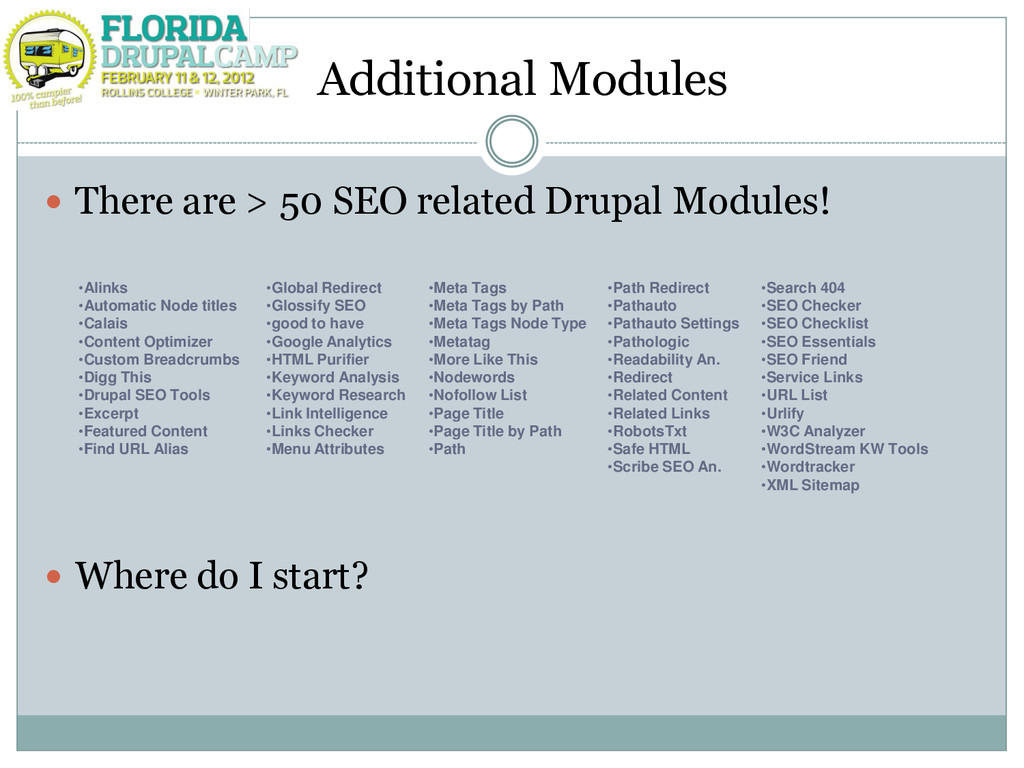 Additional Modules  There are > 50 SEO related...