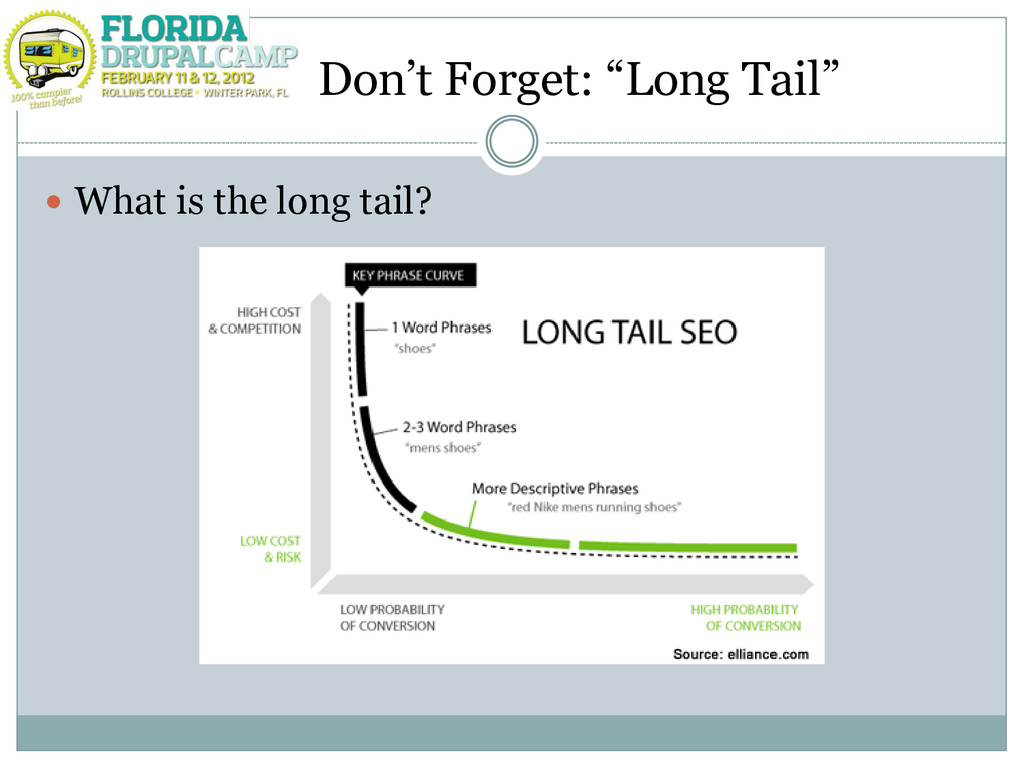 "Don""t Forget: ""Long Tail""  What is the long ta..."