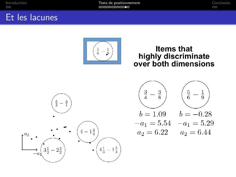 Introduction Tests de positionnement Conclusion...