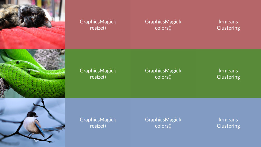 GraphicsMagick