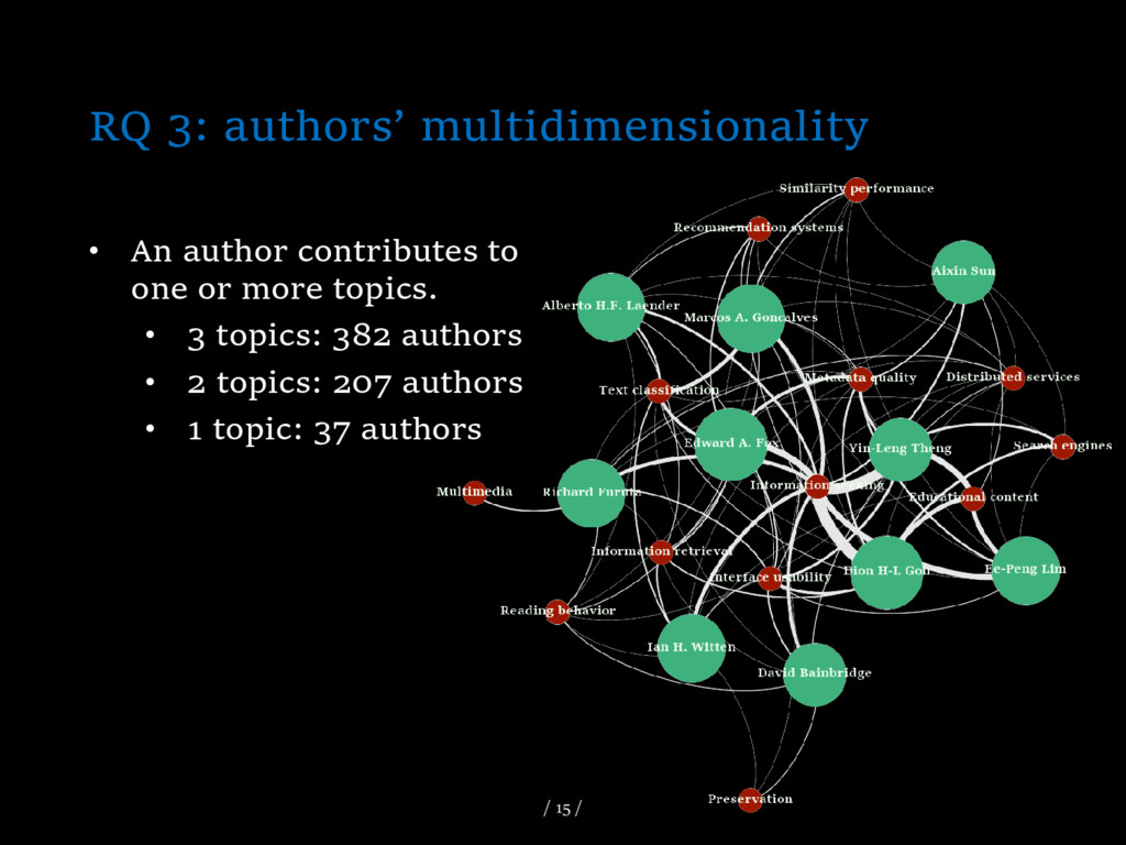 RQ 3: authors' multidimensionality / 15 / • An ...