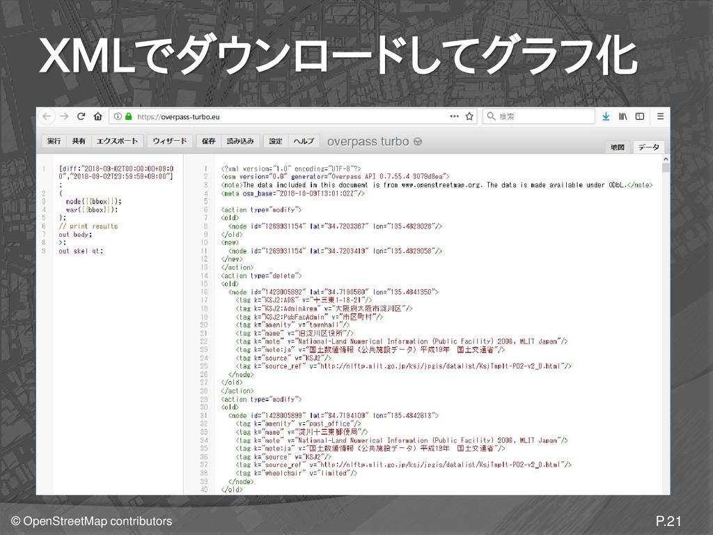 © OpenStreetMap contributors XMLでダウンロードしてグラフ化 P...