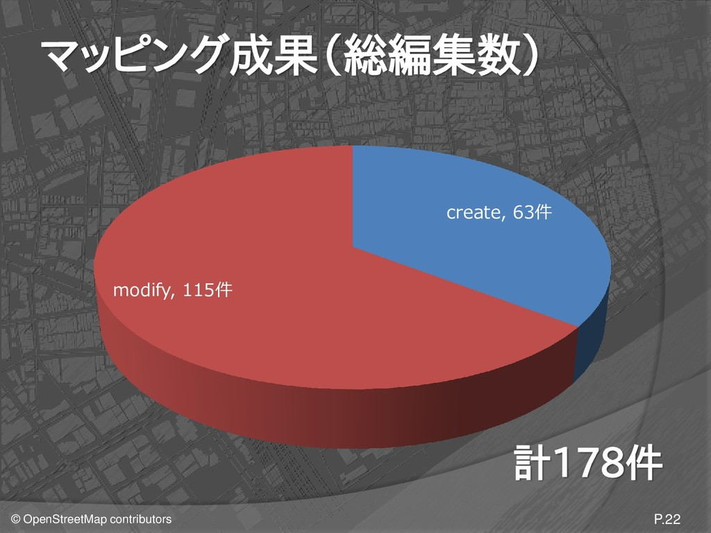 © OpenStreetMap contributors マッピング成果(総編集数) P.22...