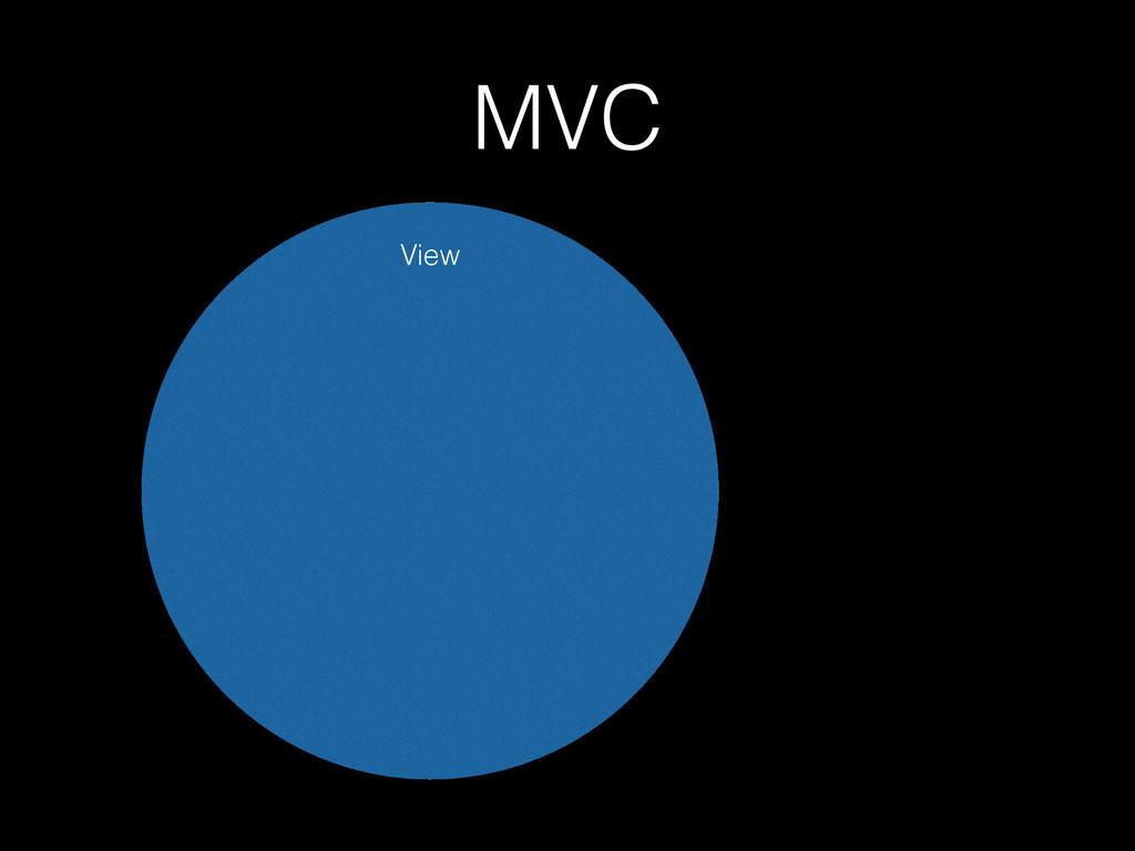 MVC View