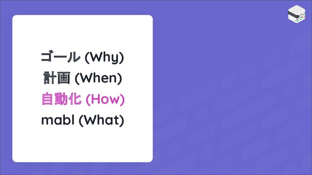 ゴール (Why) 計画 (When) 自動化 (How) mabl (What)