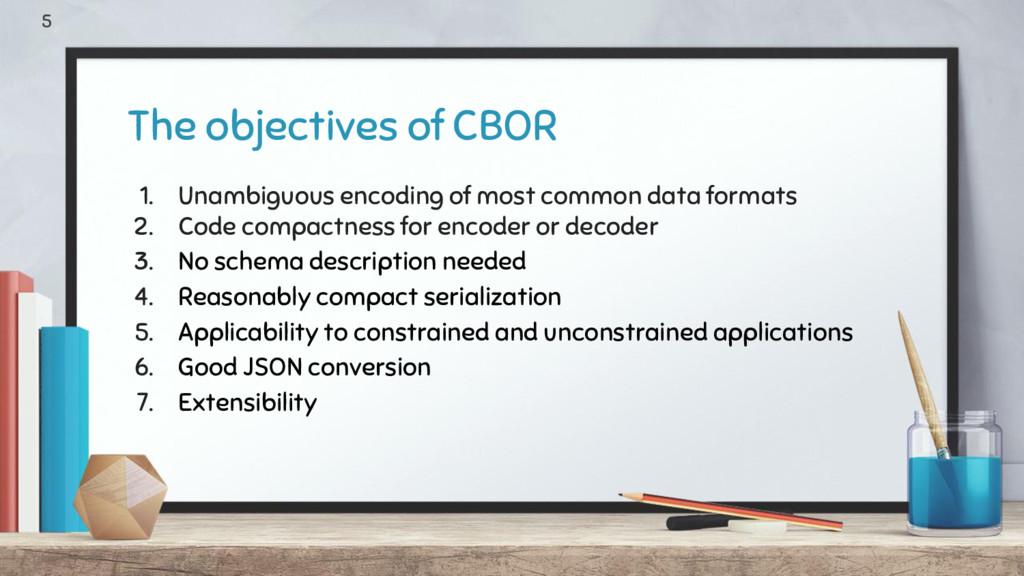 The objectives of CBOR 1. Unambiguous encoding ...