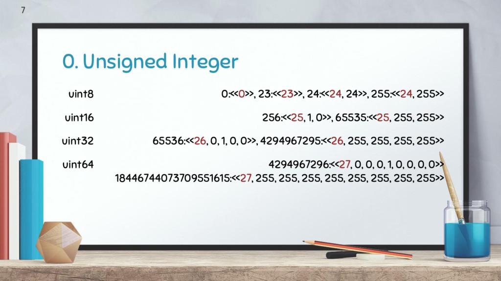 0. Unsigned Integer 7 uint8 0:<<0>>, 23:<<23>>,...