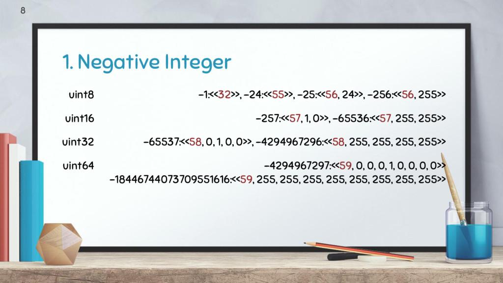 1. Negative Integer 8 uint8 -1:<<32>>, -24:<<55...