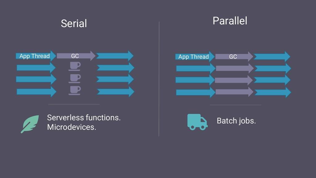 Parallel GC App Thread GC Serial App Thread Ser...