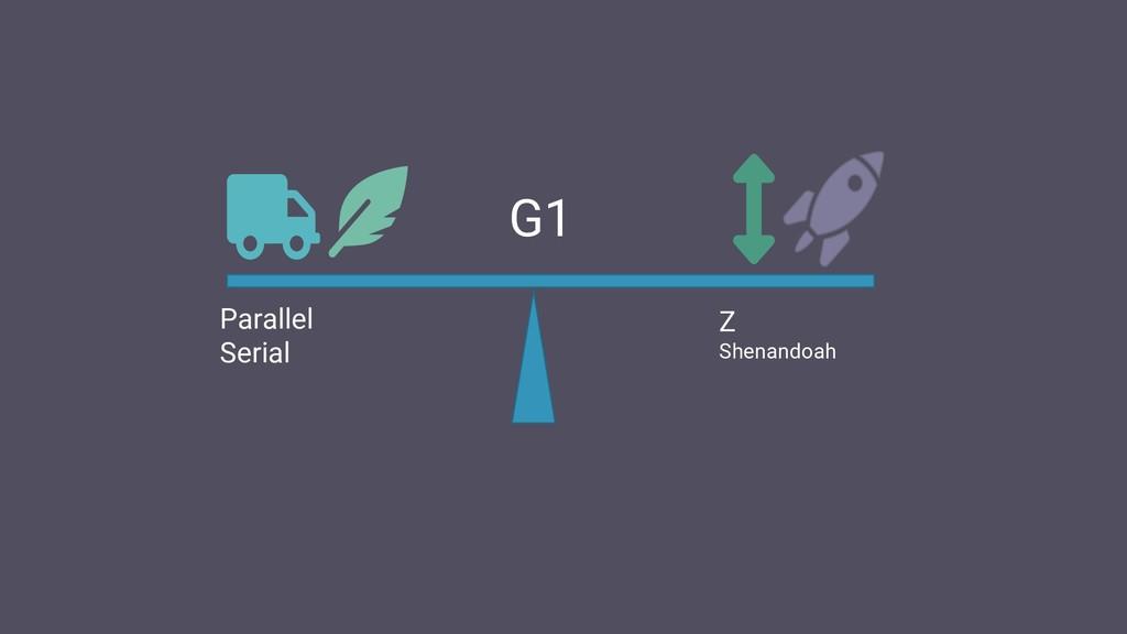 Parallel Serial G1 Z Shenandoah