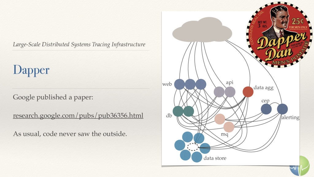 Large-Scale Distributed Systems Tracing Infrast...