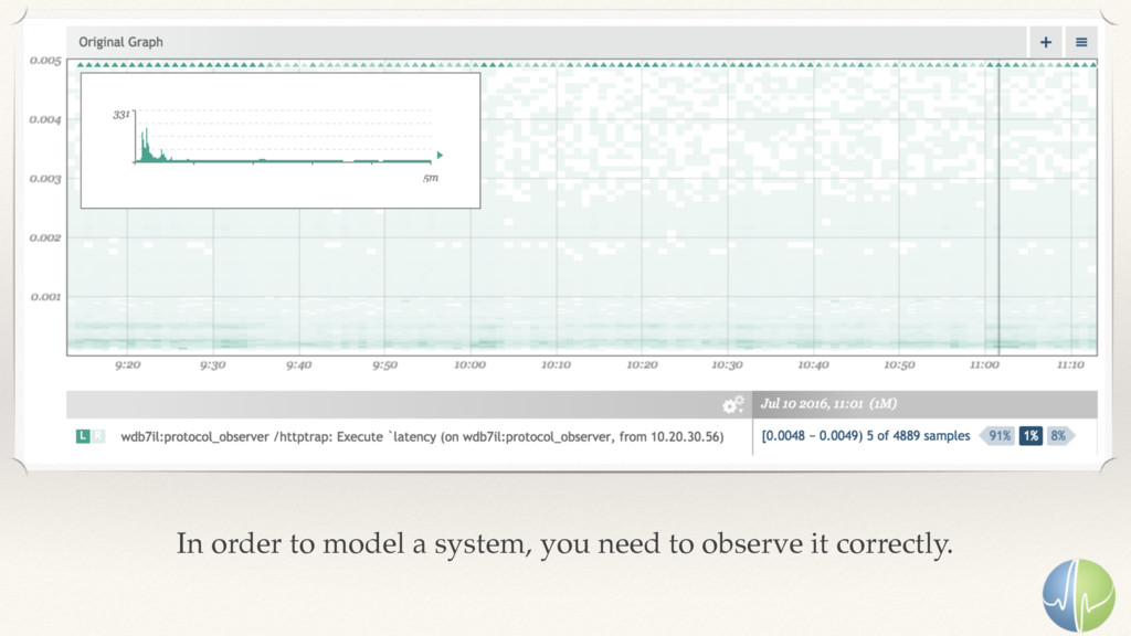 In order to model a system, you need to observe...