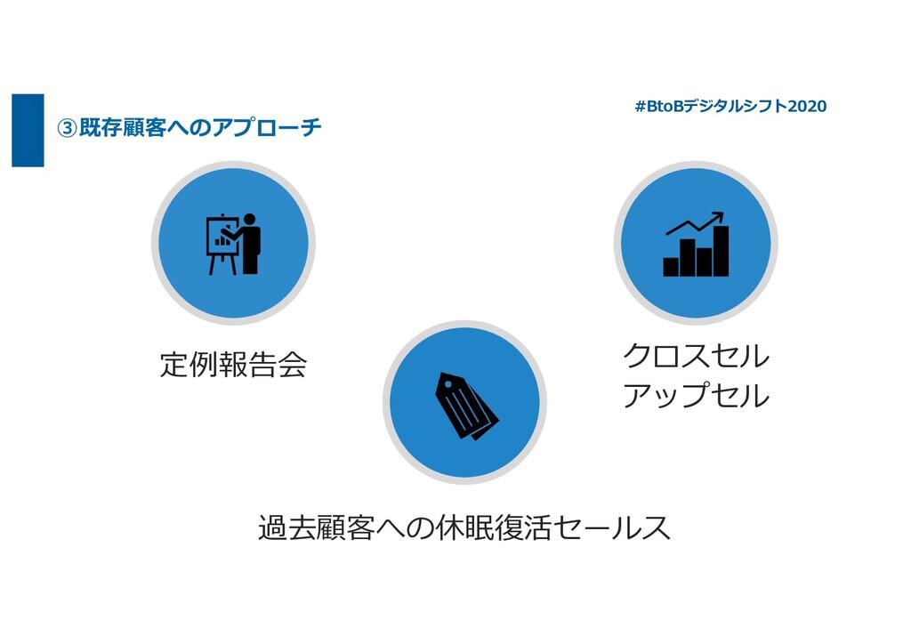 ③既存顧客へのアプローチ #BtoBデジタルシフト2020 定例報告会 クロスセル アップセル...