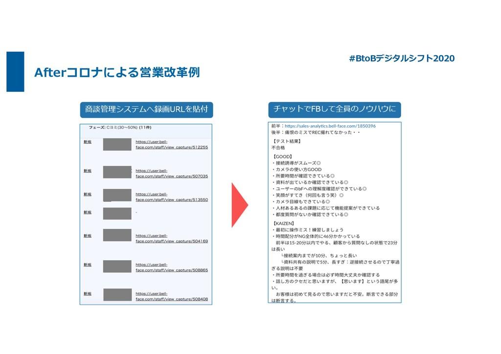 Afterコロナによる営業改⾰例 #BtoBデジタルシフト2020
