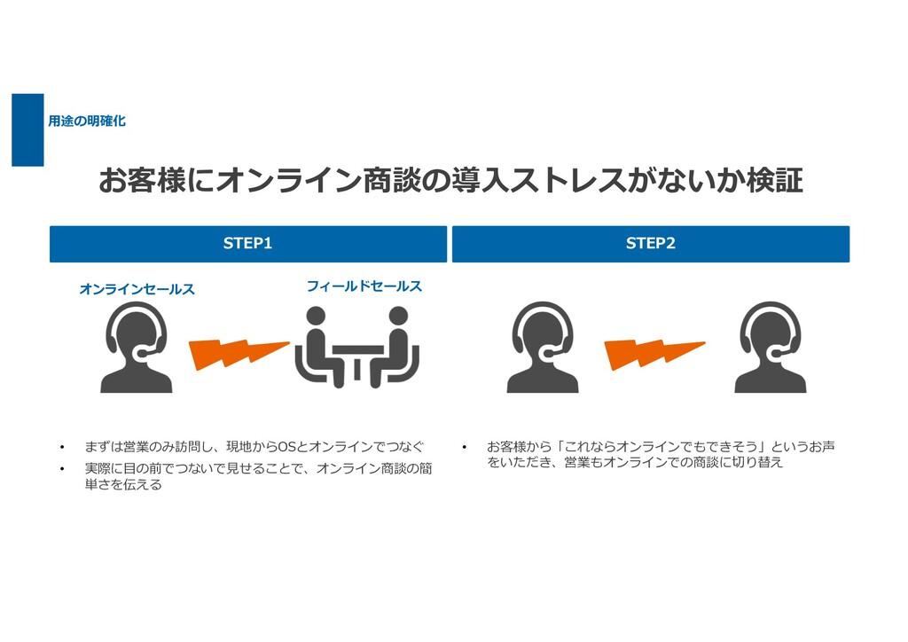 ⽤途の明確化 お客様にオンライン商談の導⼊ストレスがないか検証 STEP1 フィールドセールス...