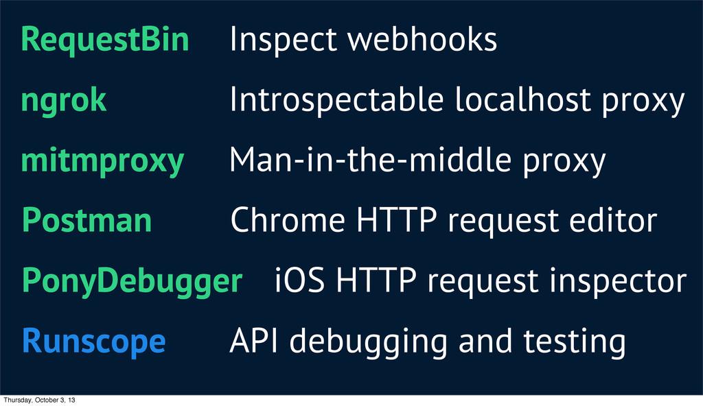 RequestBin Inspect webhooks ngrok Introspectabl...