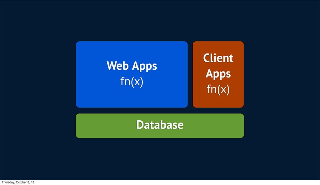 Database Web Apps fn(x) Client Apps fn(x) Thurs...
