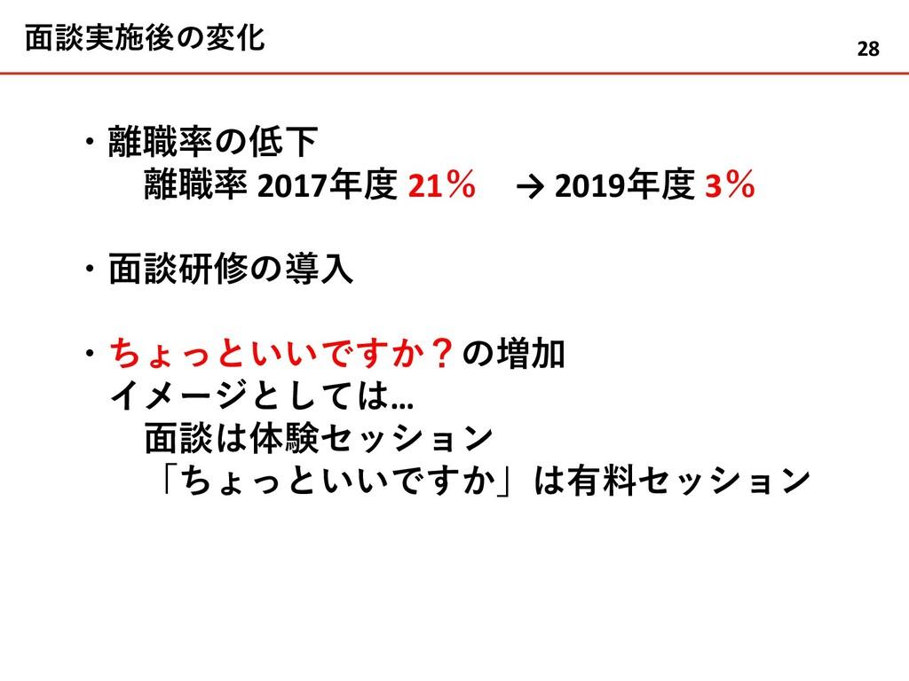 面談実施後の変化 28 ・離職率の低下 離職率 2017年度 21% → 2019年度 3% ...