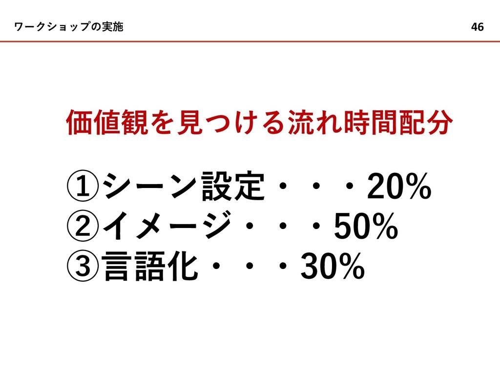 ①シーン設定・・・20% ②イメージ・・・50% ③言語化・・・30% 46 価値観を見つける...