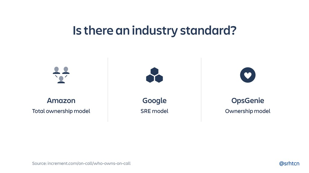 @srhtcn Google SRE model Is there an industry s...