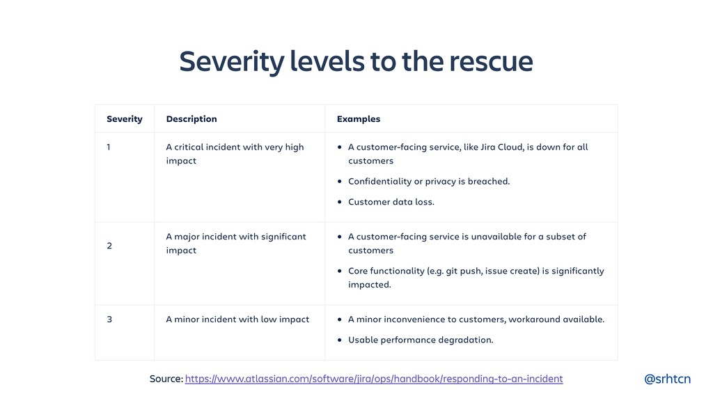 @srhtcn Severity levels to the rescue Source: h...