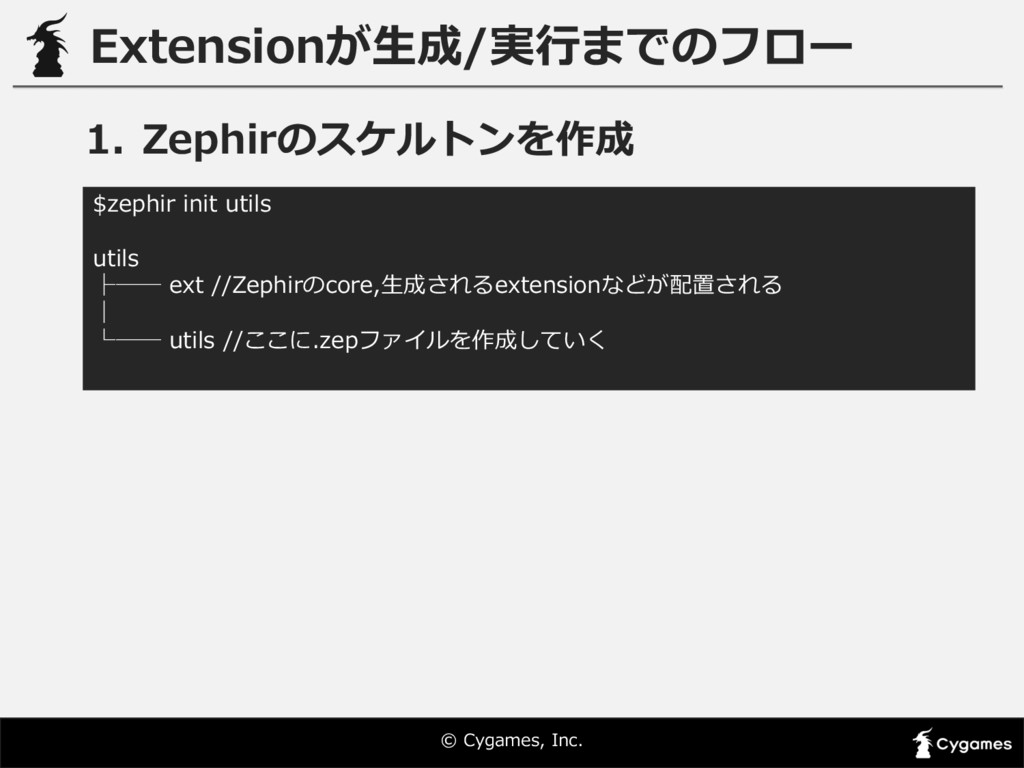©  Cygames,  Inc. Extensionが⽣生成/実⾏行行までのフロー 1. Z...