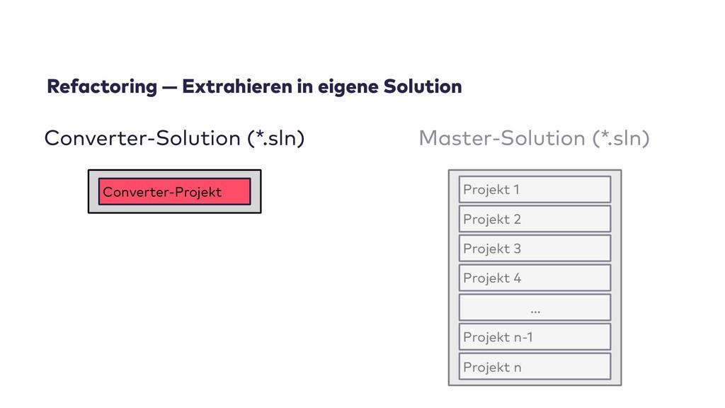 Refactoring — Extrahieren in eigene Solution Co...