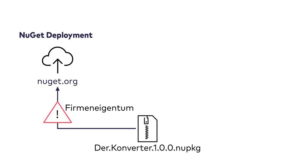 NuGet Deployment Der.Konverter.1.0.0.nupkg nuge...