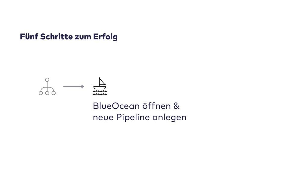 Fünf Schritte zum Erfolg BlueOcean öffnen & neu...
