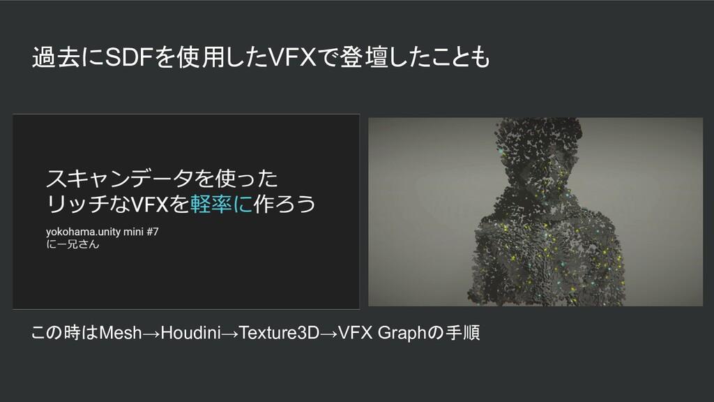 過去にSDFを使用したVFXで登壇したことも この時はMesh→Houdini→Texture...
